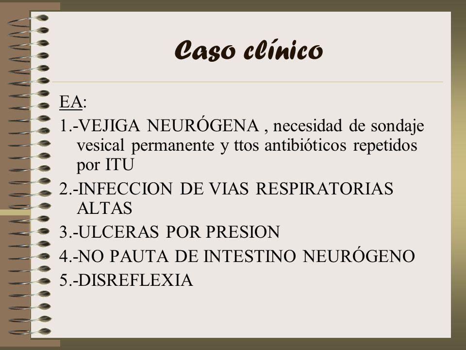 Caso clínico EA: 1.-VEJIGA NEURÓGENA , necesidad de sondaje vesical permanente y ttos antibióticos repetidos por ITU.