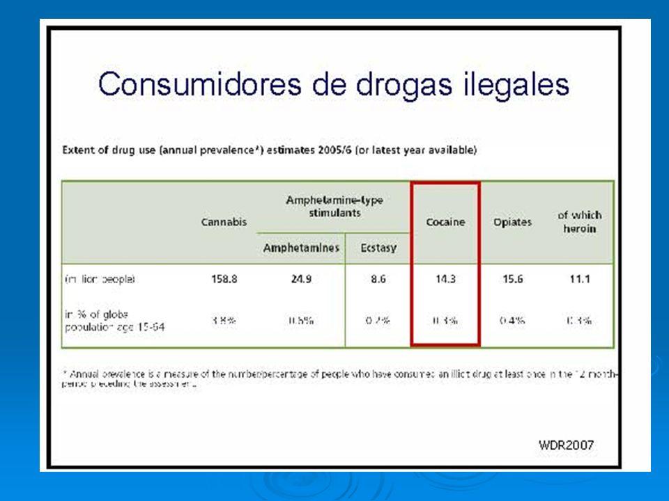 CONSUMO DE DROGAS ILEGALES EN EL MUNDO