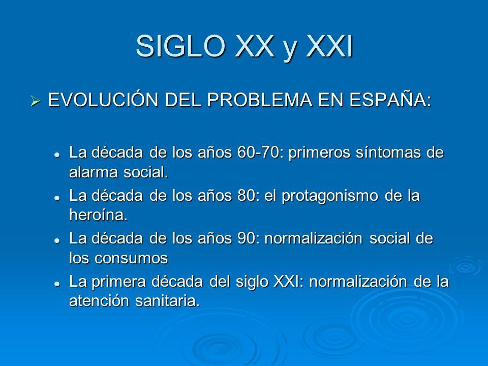 SIGLO XX y XXI EVOLUCIÓN DEL PROBLEMA EN ESPAÑA: