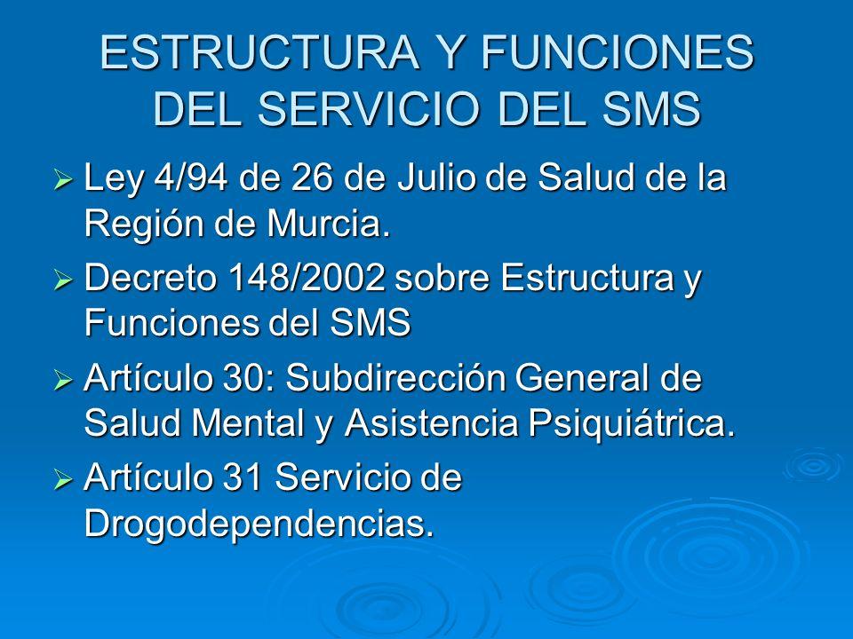 ESTRUCTURA Y FUNCIONES DEL SERVICIO DEL SMS
