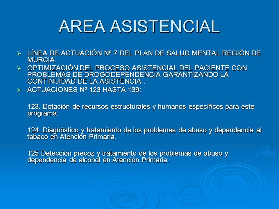 AREA ASISTENCIAL LÍNEA DE ACTUACIÓN Nº 7 DEL PLAN DE SALUD MENTAL REGIÓN DE MURCIA.