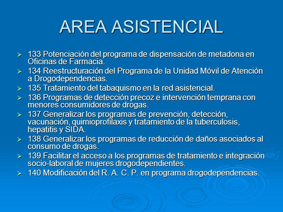 AREA ASISTENCIAL133 Potenciación del programa de dispensación de metadona en Oficinas de Farmacia.