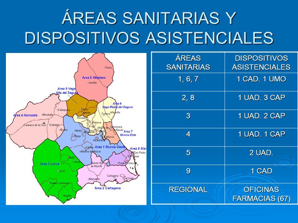 ÁREAS SANITARIAS Y DISPOSITIVOS ASISTENCIALES