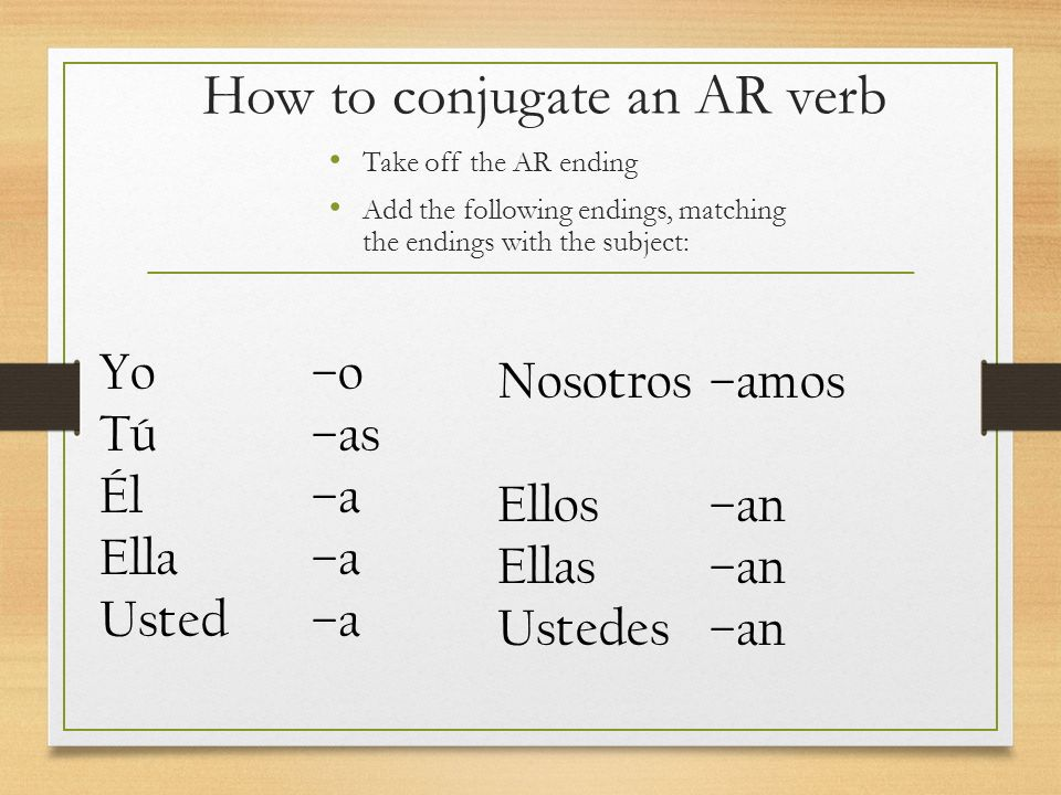 How to conjugate an AR verb