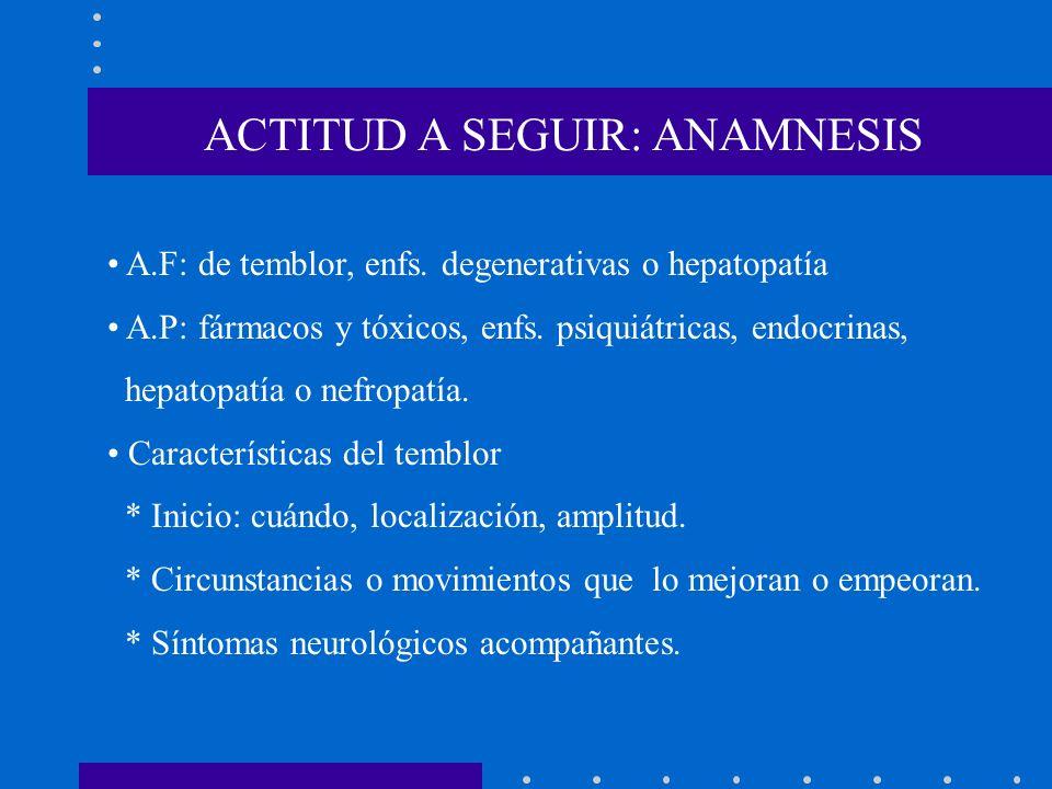 ACTITUD A SEGUIR: ANAMNESIS