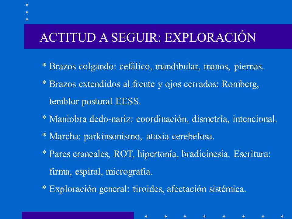ACTITUD A SEGUIR: EXPLORACIÓN