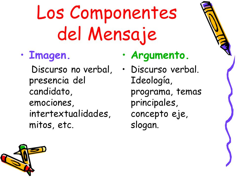 Los Componentes del Mensaje