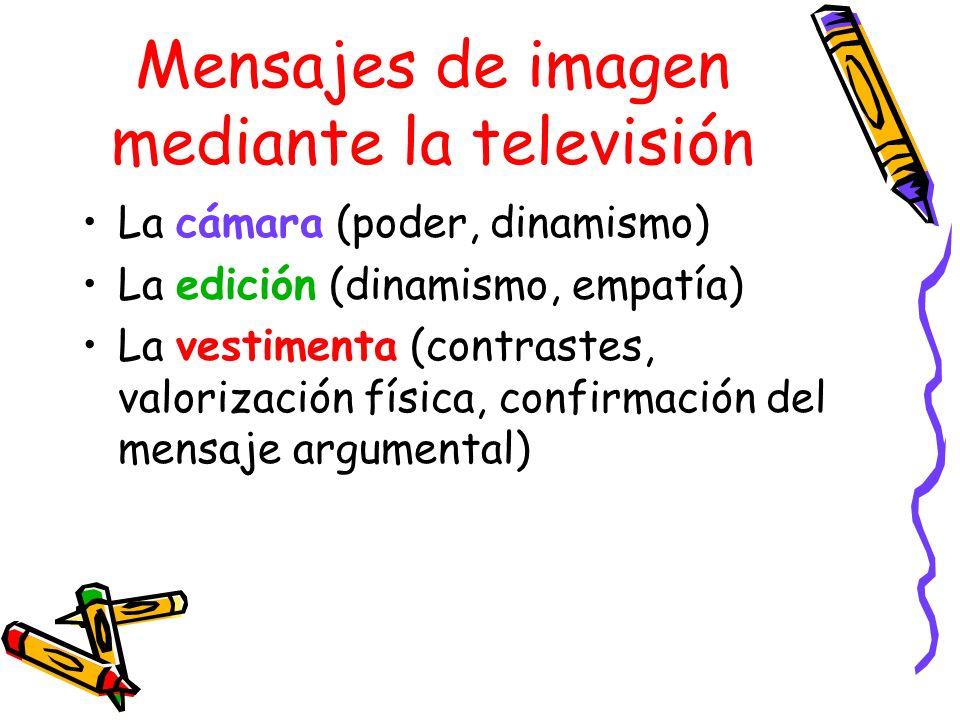 Mensajes de imagen mediante la televisión