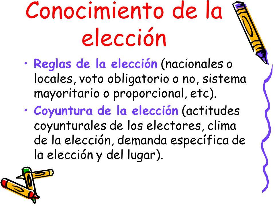 Conocimiento de la elección