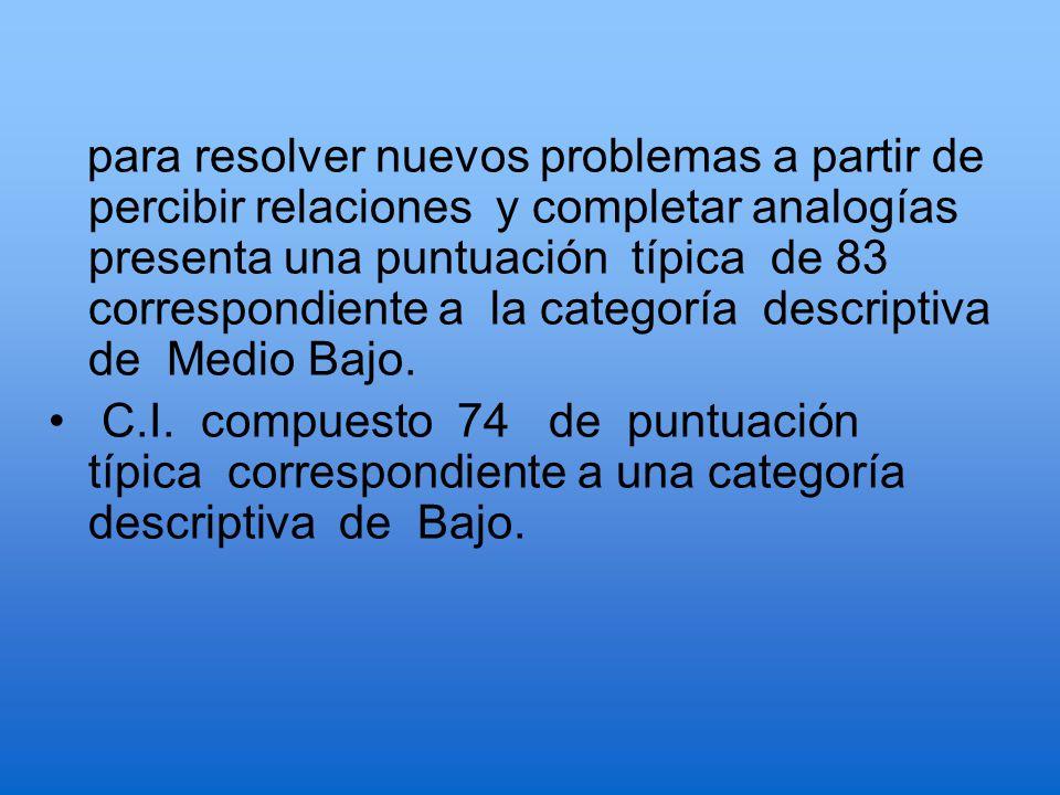 para resolver nuevos problemas a partir de percibir relaciones y completar analogías presenta una puntuación típica de 83 correspondiente a la categoría descriptiva de Medio Bajo.