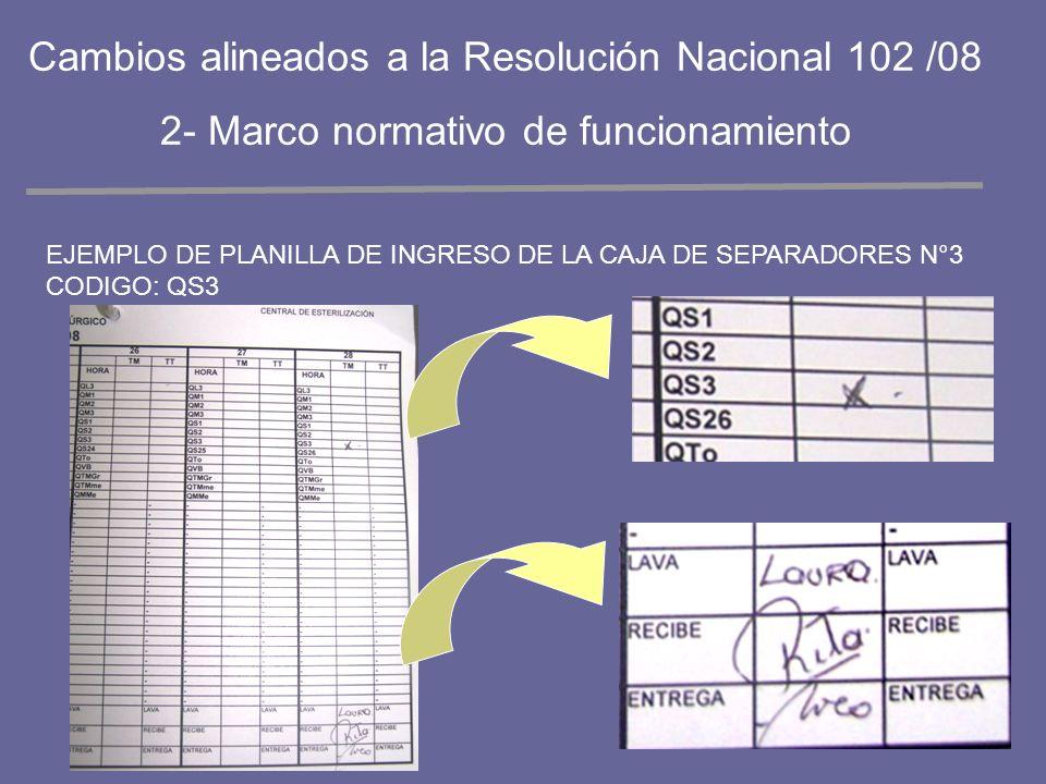 Cambios alineados a la Resolución Nacional 102 /08
