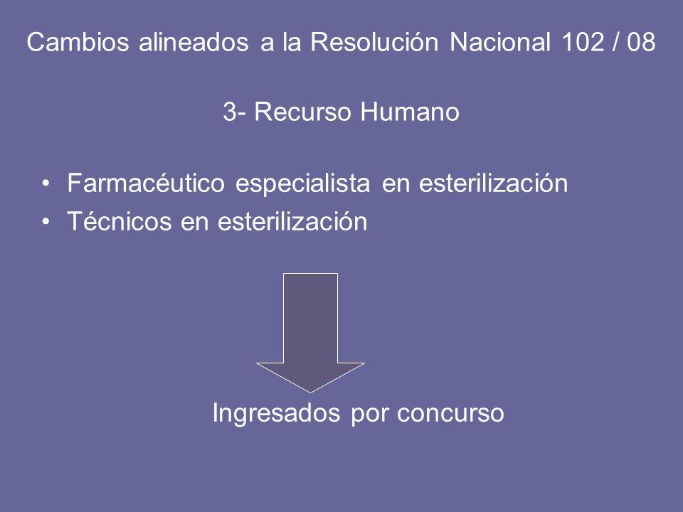 Cambios alineados a la Resolución Nacional 102 / 08 3- Recurso Humano