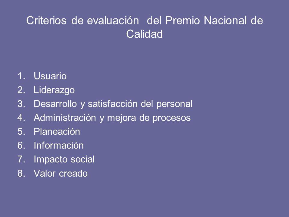 Criterios de evaluación del Premio Nacional de Calidad