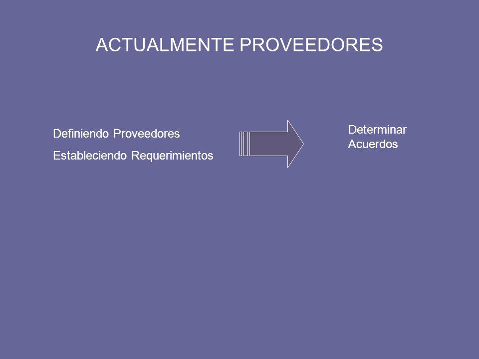 ACTUALMENTE PROVEEDORES