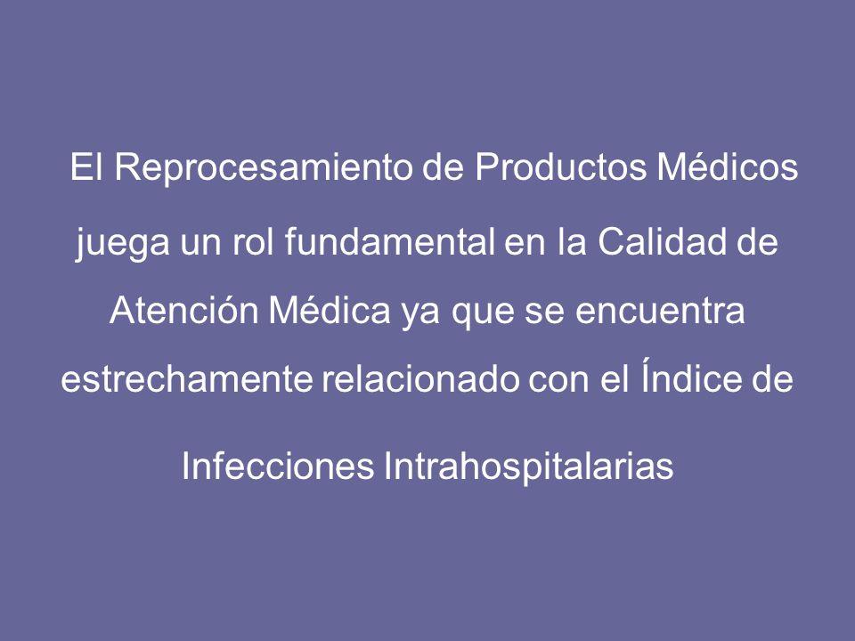 El Reprocesamiento de Productos Médicos juega un rol fundamental en la Calidad de Atención Médica ya que se encuentra estrechamente relacionado con el Índice de Infecciones Intrahospitalarias