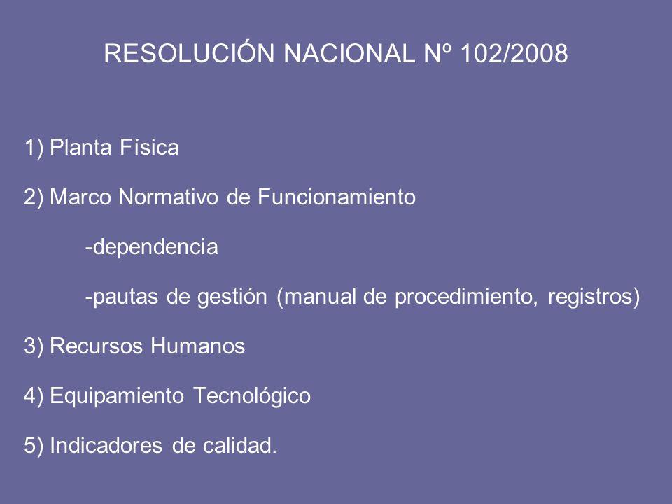 RESOLUCIÓN NACIONAL Nº 102/2008