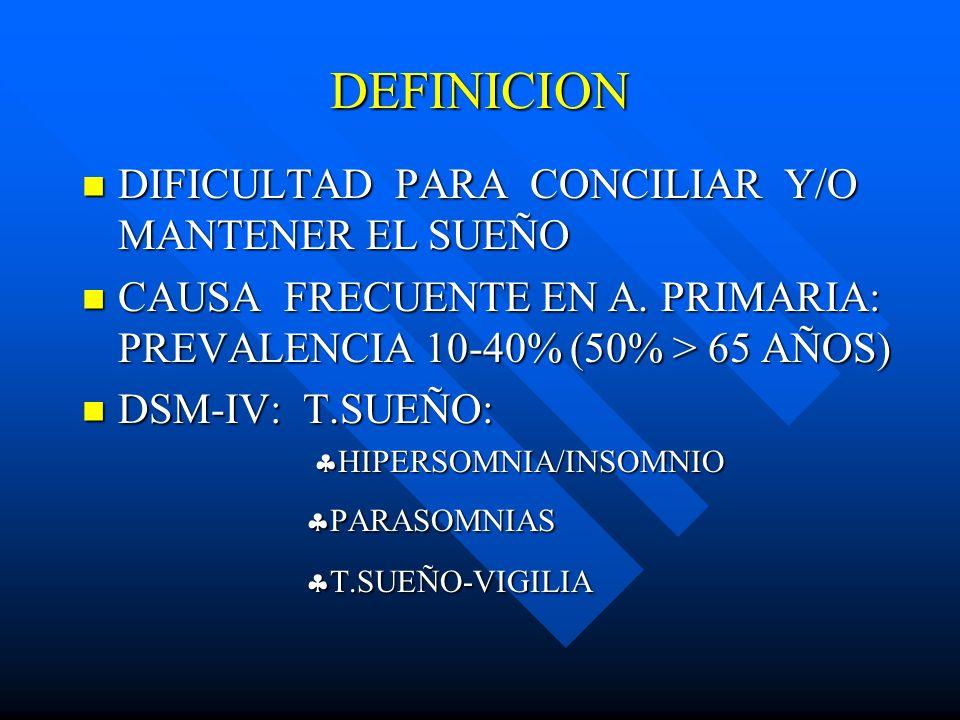 DEFINICION DIFICULTAD PARA CONCILIAR Y/O MANTENER EL SUEÑO