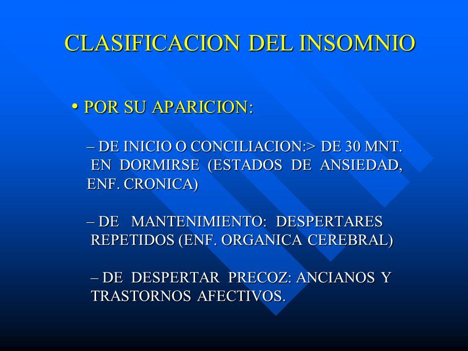 CLASIFICACION DEL INSOMNIO