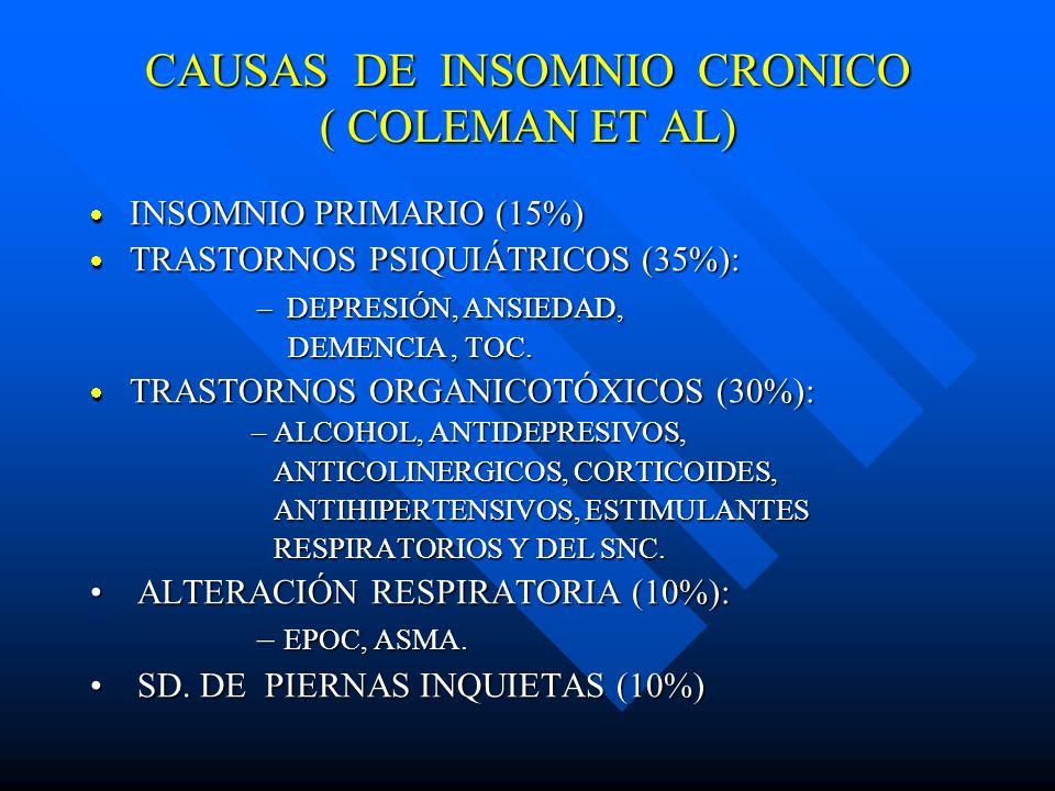 CAUSAS DE INSOMNIO CRONICO ( COLEMAN ET AL)