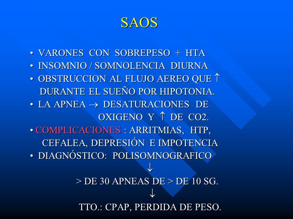 SAOS • VARONES CON SOBREPESO + HTA • INSOMNIO / SOMNOLENCIA DIURNA