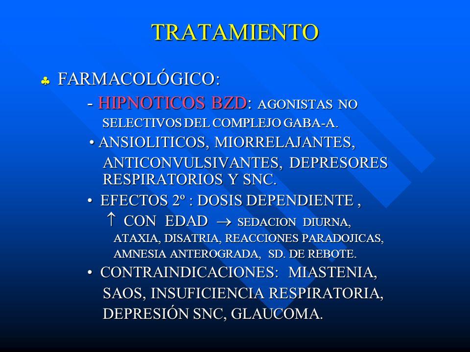 TRATAMIENTO FARMACOLÓGICO: - HIPNOTICOS BZD: AGONISTAS NO