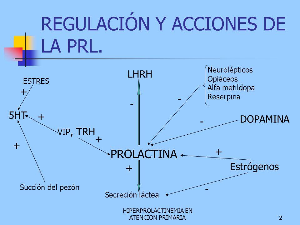 REGULACIÓN Y ACCIONES DE LA PRL.