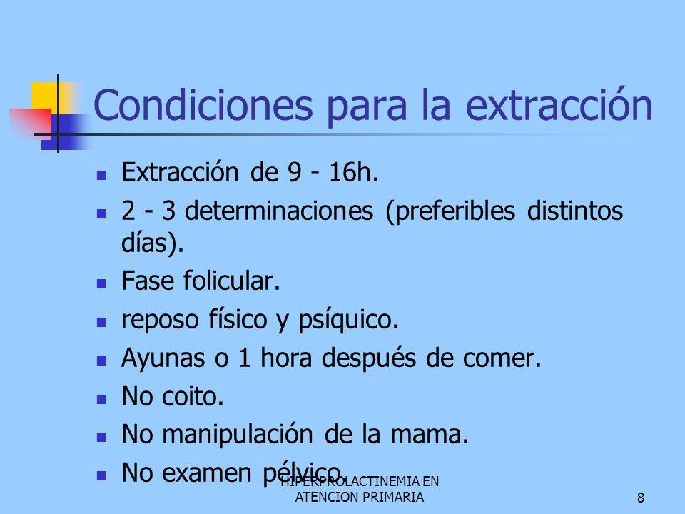 Condiciones para la extracción