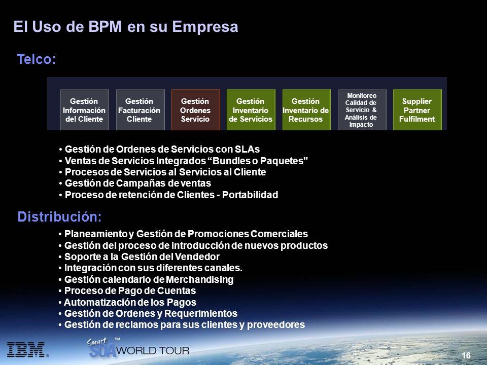 El Uso de BPM en su Empresa