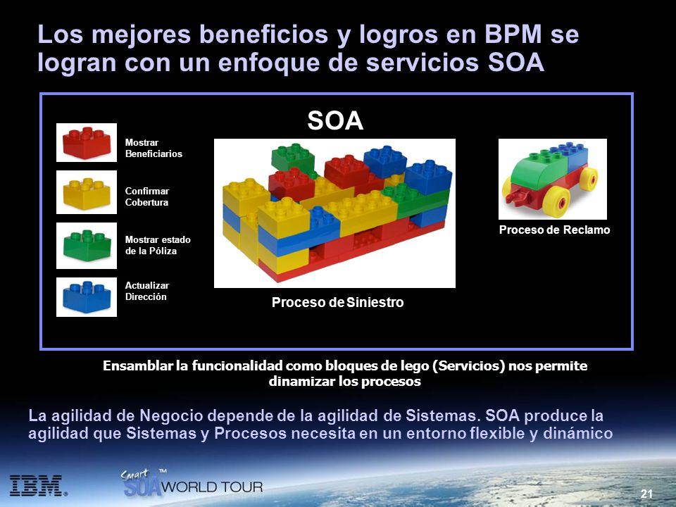 Los mejores beneficios y logros en BPM se logran con un enfoque de servicios SOA