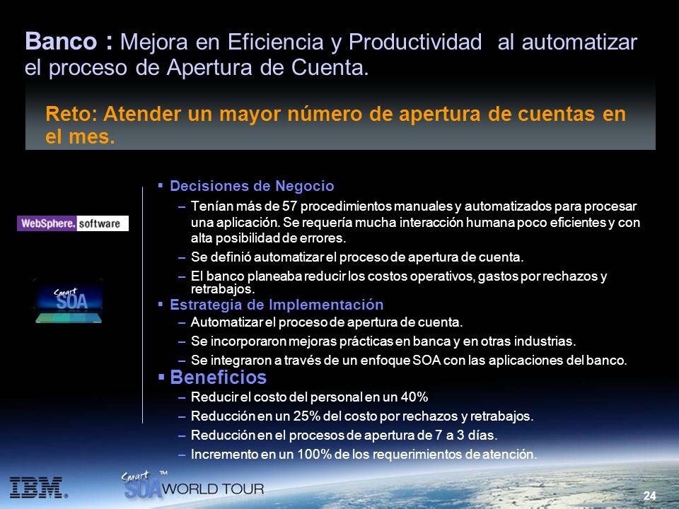 Banco : Mejora en Eficiencia y Productividad al automatizar el proceso de Apertura de Cuenta.