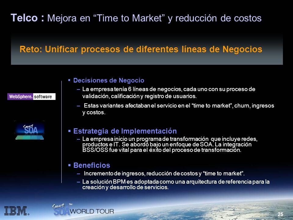Telco : Mejora en Time to Market y reducción de costos