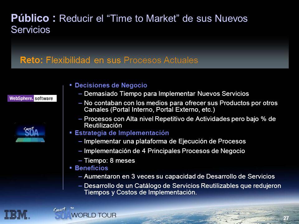 Público : Reducir el Time to Market de sus Nuevos Servicios