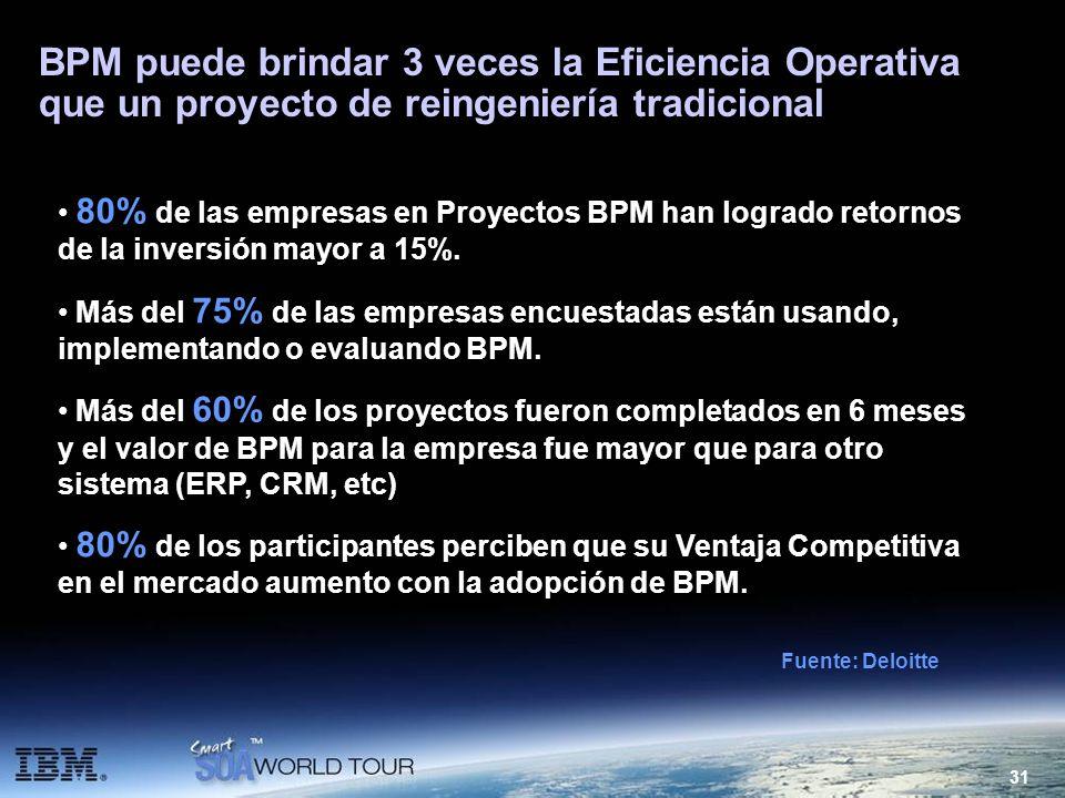 BPM puede brindar 3 veces la Eficiencia Operativa que un proyecto de reingeniería tradicional