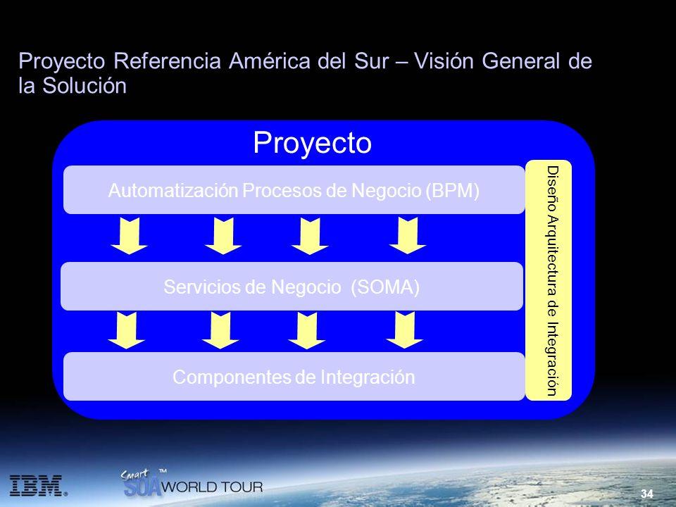 Proyecto Referencia América del Sur – Visión General de la Solución