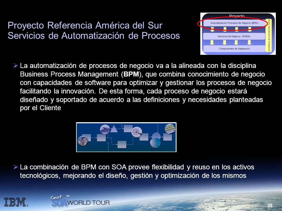 Proyecto Referencia América del Sur Servicios de Automatización de Procesos