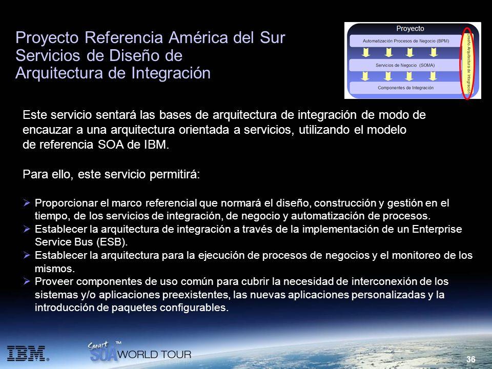 Proyecto Referencia América del Sur Servicios de Diseño de Arquitectura de Integración