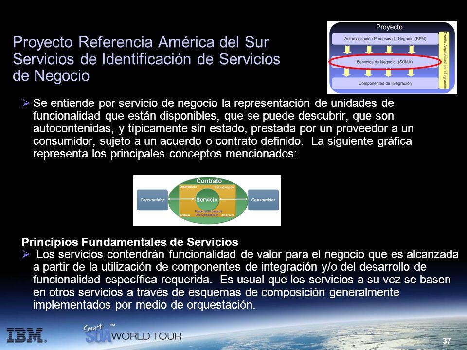 Proyecto Referencia América del Sur Servicios de Identificación de Servicios de Negocio