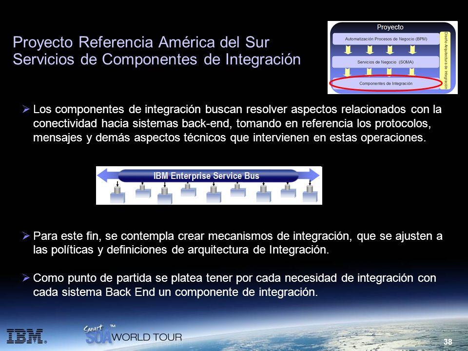 Proyecto Referencia América del Sur Servicios de Componentes de Integración