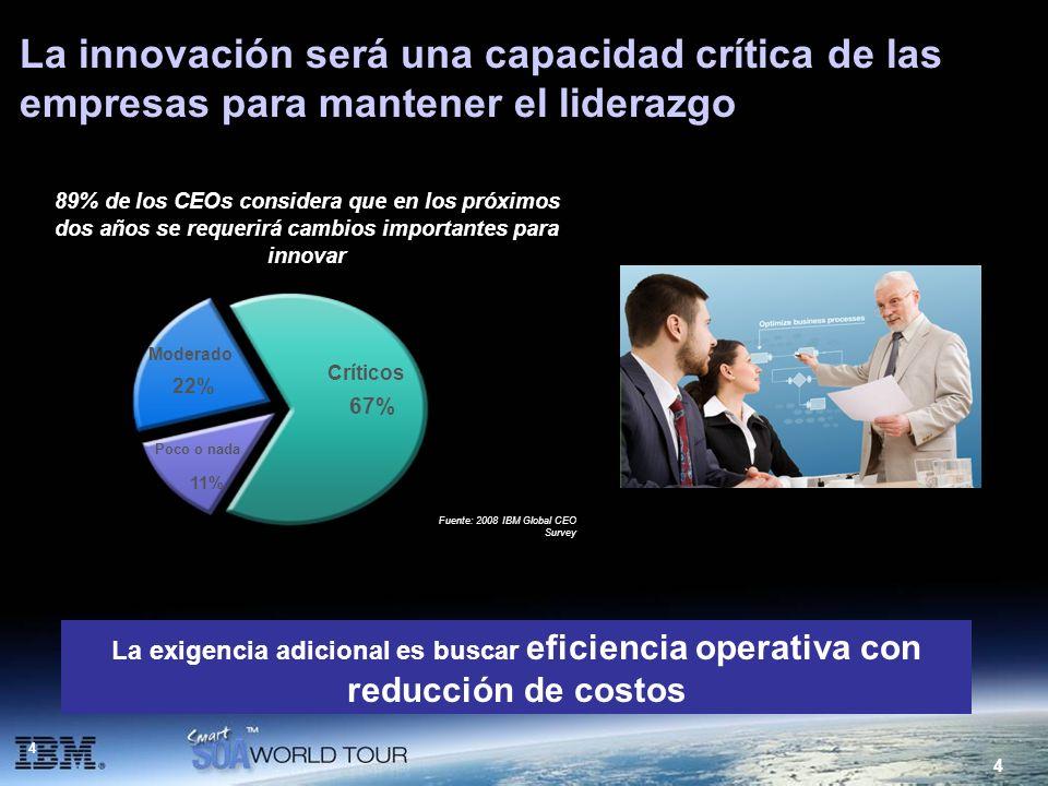 La innovación será una capacidad crítica de las empresas para mantener el liderazgo