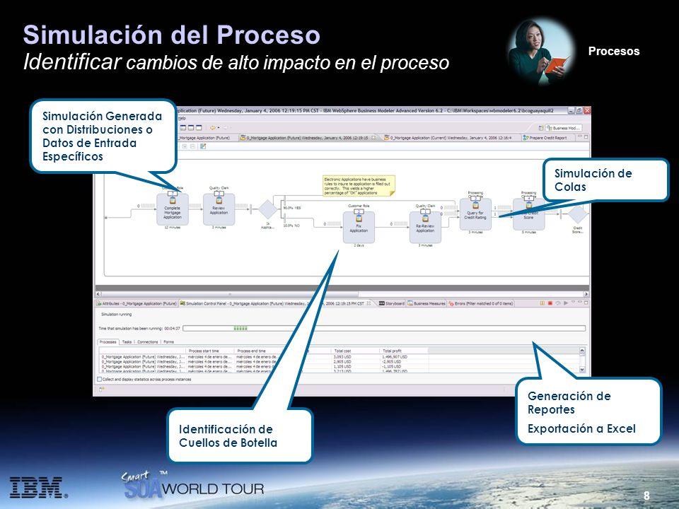 Simulación del Proceso Identificar cambios de alto impacto en el proceso