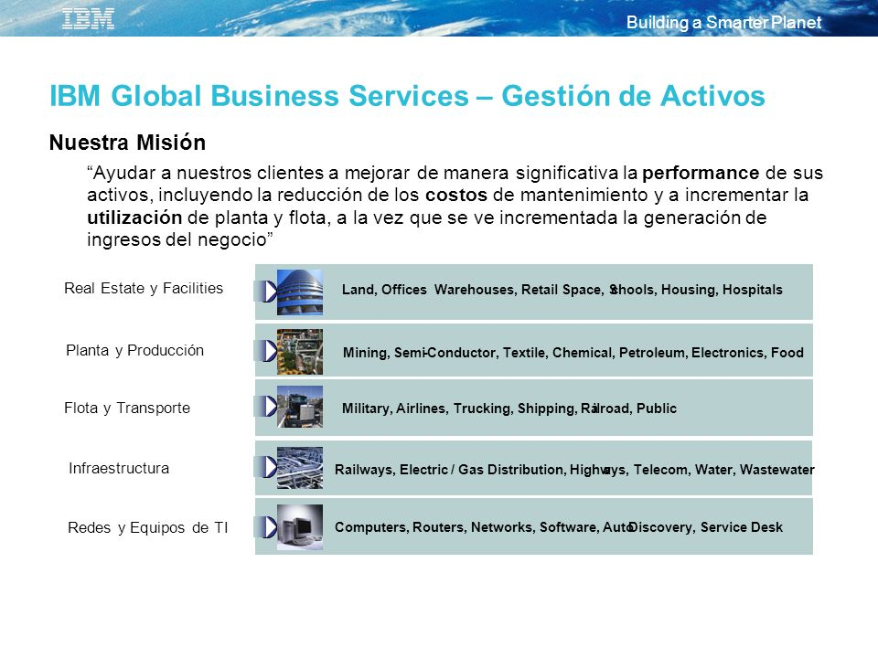 IBM Global Business Services – Gestión de Activos