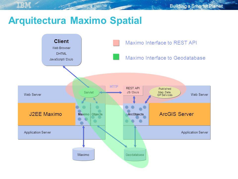Arquitectura Maximo Spatial