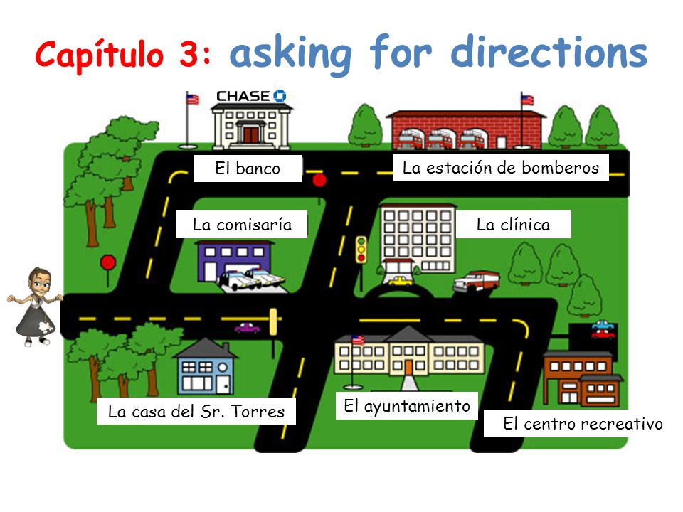 Capítulo 3: asking for directions