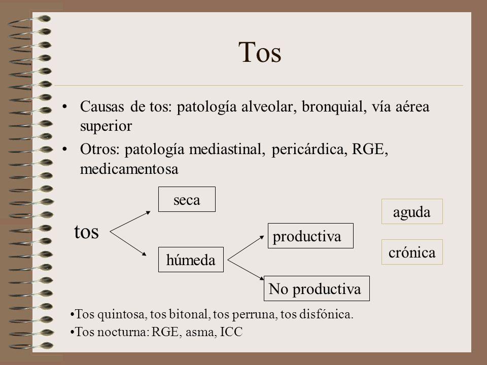 Tos Causas de tos: patología alveolar, bronquial, vía aérea superior. Otros: patología mediastinal, pericárdica, RGE, medicamentosa.
