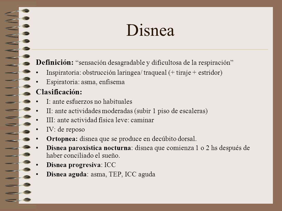 Disnea Definición: sensación desagradable y dificultosa de la respiración Inspiratoria: obstrucción laringea/ traqueal (+ tiraje + estridor)