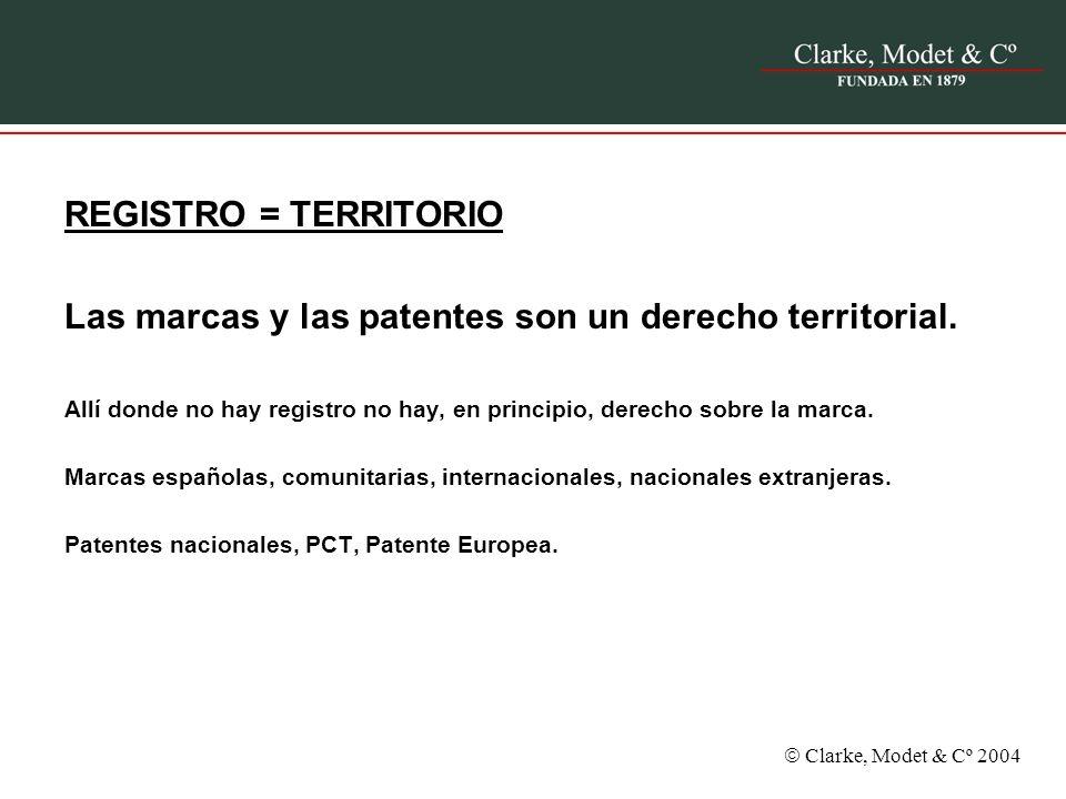 Las marcas y las patentes son un derecho territorial.