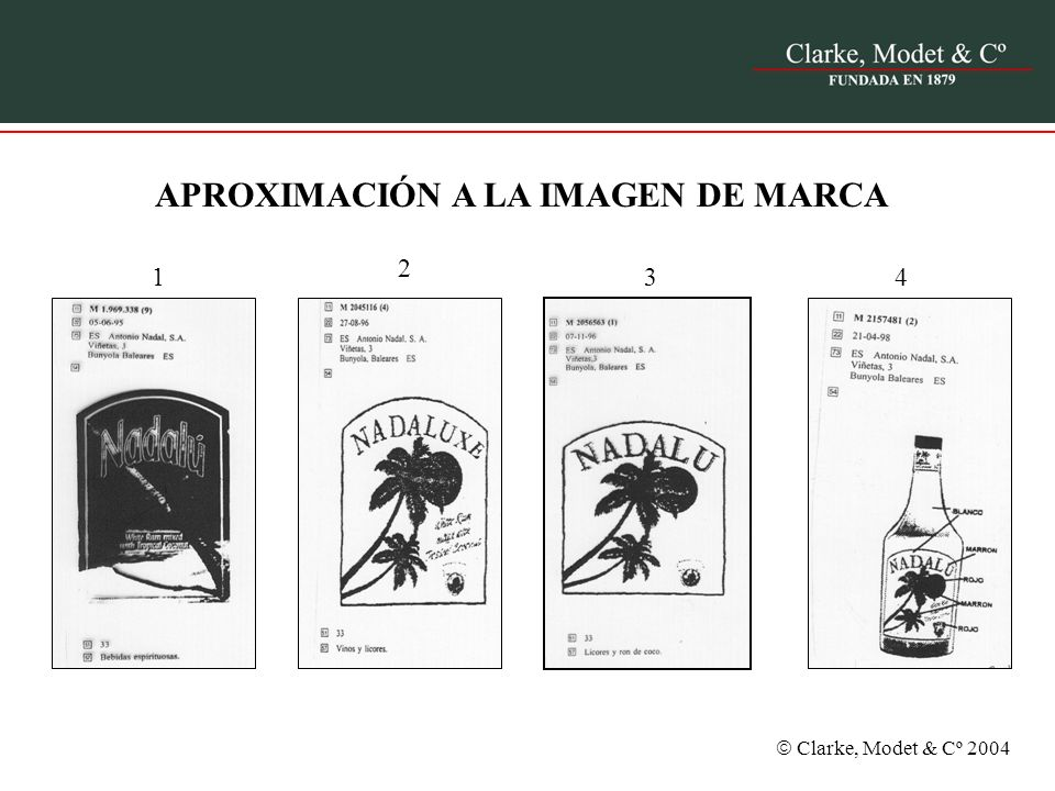 APROXIMACIÓN A LA IMAGEN DE MARCA