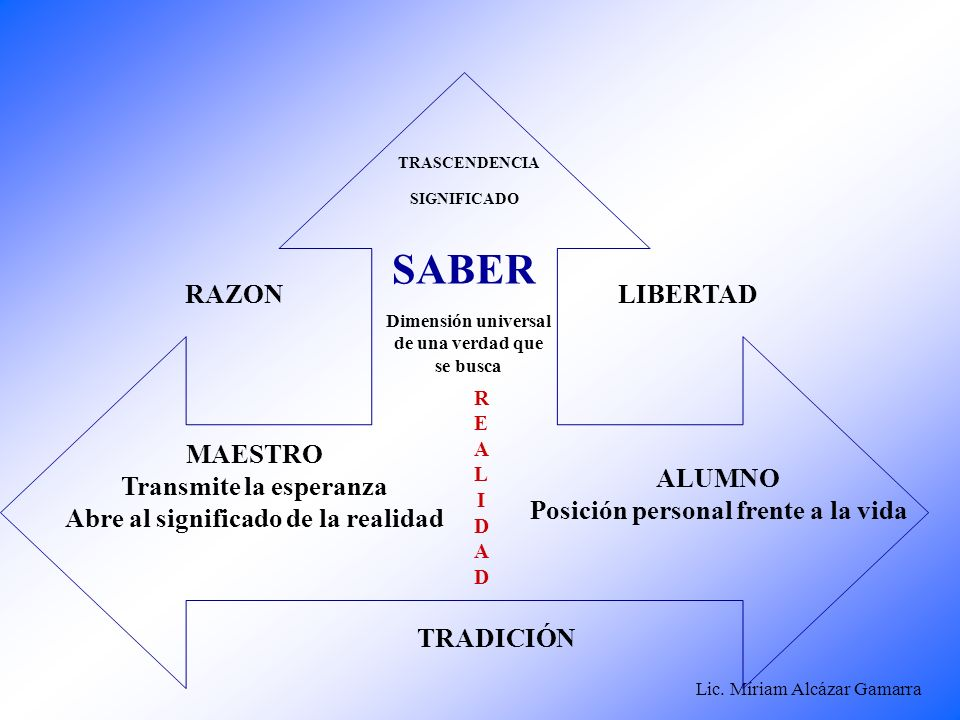 SABER RAZON LIBERTAD MAESTRO Transmite la esperanza