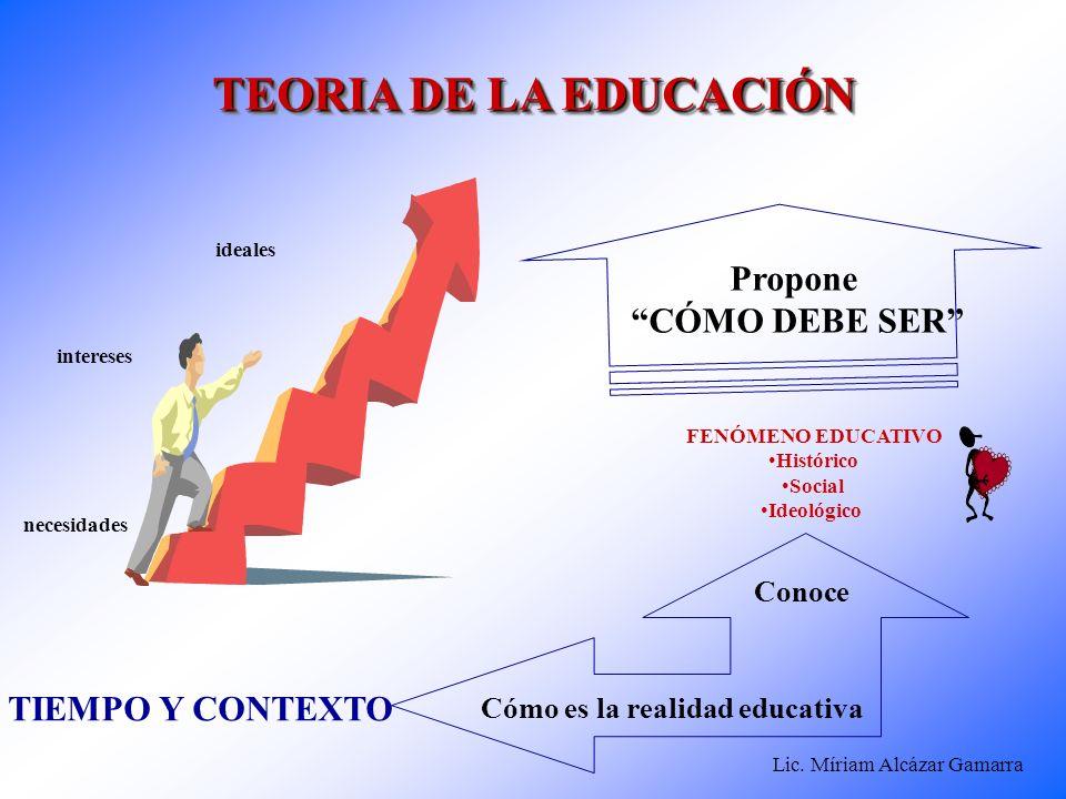 Cómo es la realidad educativa