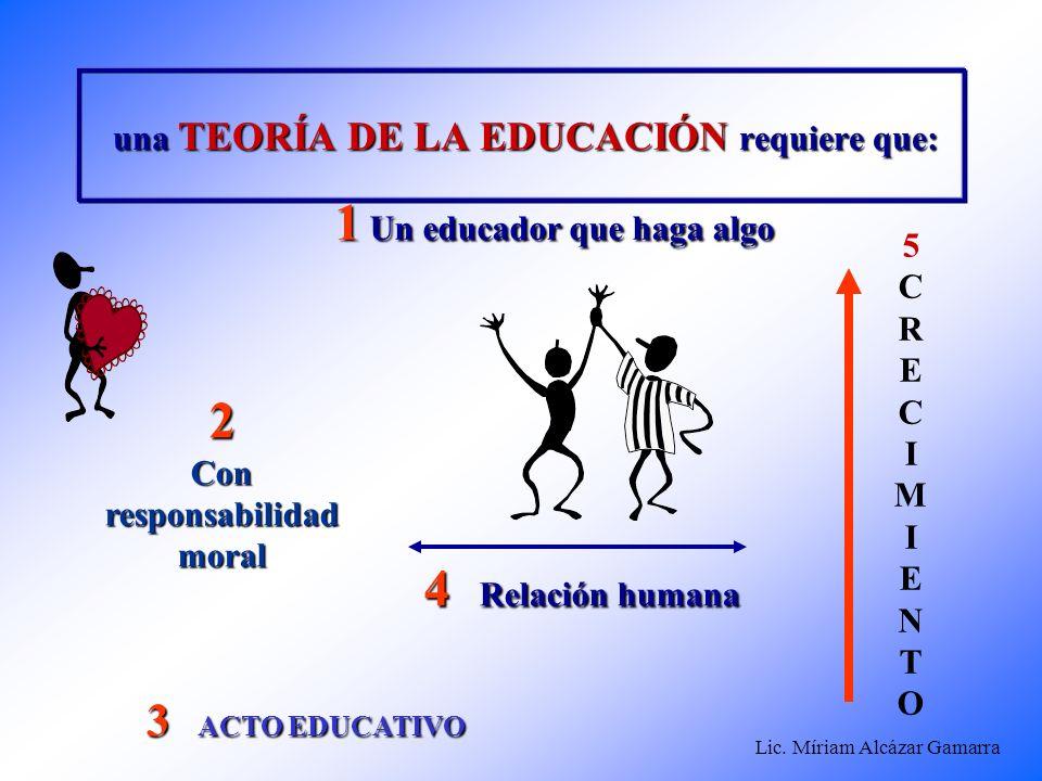 una TEORÍA DE LA EDUCACIÓN requiere que: